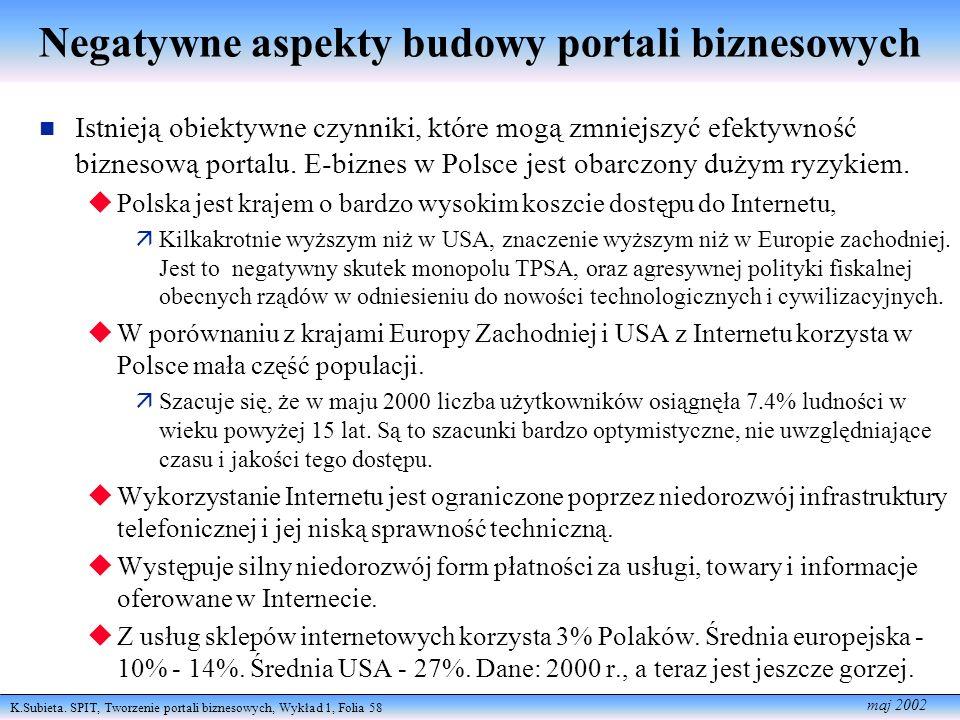 K.Subieta. SPIT, Tworzenie portali biznesowych, Wykład 1, Folia 58 maj 2002 Negatywne aspekty budowy portali biznesowych n Istnieją obiektywne czynnik