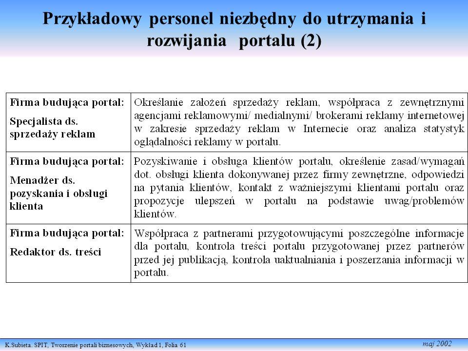 K.Subieta. SPIT, Tworzenie portali biznesowych, Wykład 1, Folia 61 maj 2002 Przykładowy personel niezbędny do utrzymania i rozwijania portalu (2)