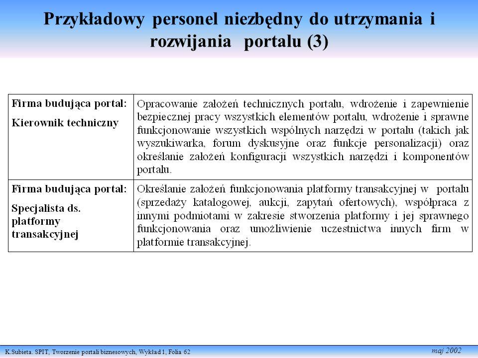 K.Subieta. SPIT, Tworzenie portali biznesowych, Wykład 1, Folia 62 maj 2002 Przykładowy personel niezbędny do utrzymania i rozwijania portalu (3)
