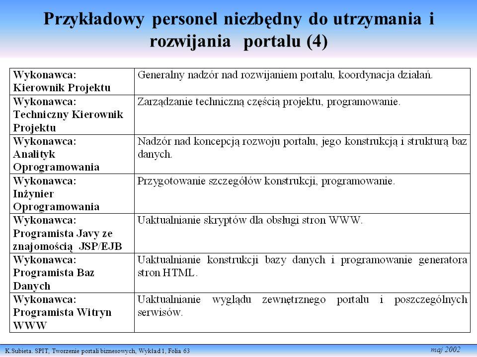 K.Subieta. SPIT, Tworzenie portali biznesowych, Wykład 1, Folia 63 maj 2002 Przykładowy personel niezbędny do utrzymania i rozwijania portalu (4)