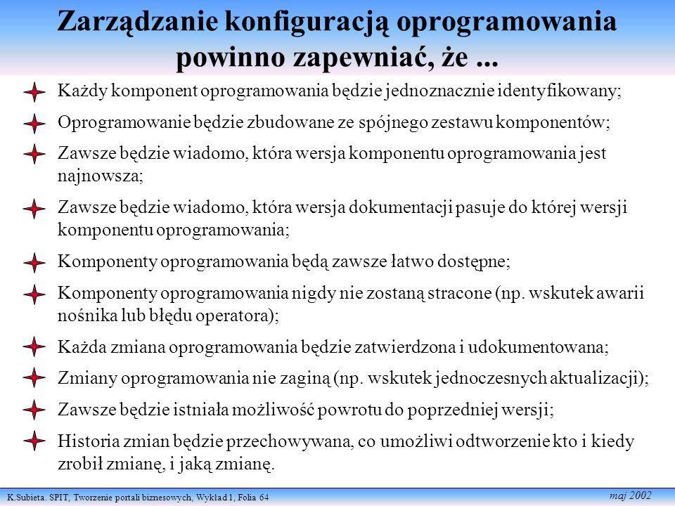 K.Subieta. SPIT, Tworzenie portali biznesowych, Wykład 1, Folia 64 maj 2002 Zarządzanie konfiguracją oprogramowania powinno zapewniać, że... Każdy kom