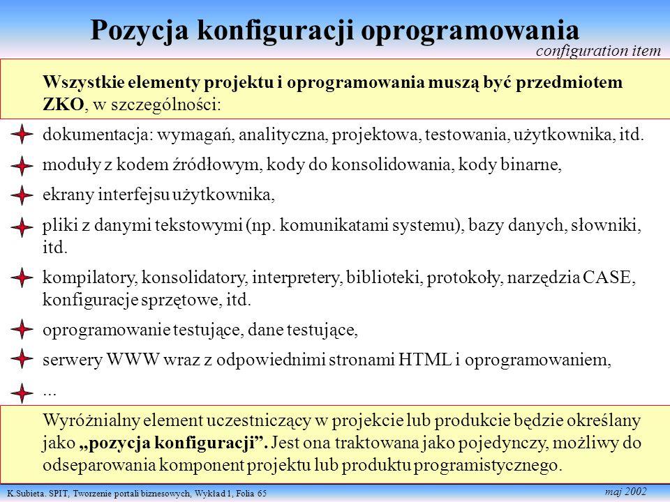 K.Subieta. SPIT, Tworzenie portali biznesowych, Wykład 1, Folia 65 maj 2002 Pozycja konfiguracji oprogramowania Wszystkie elementy projektu i oprogram