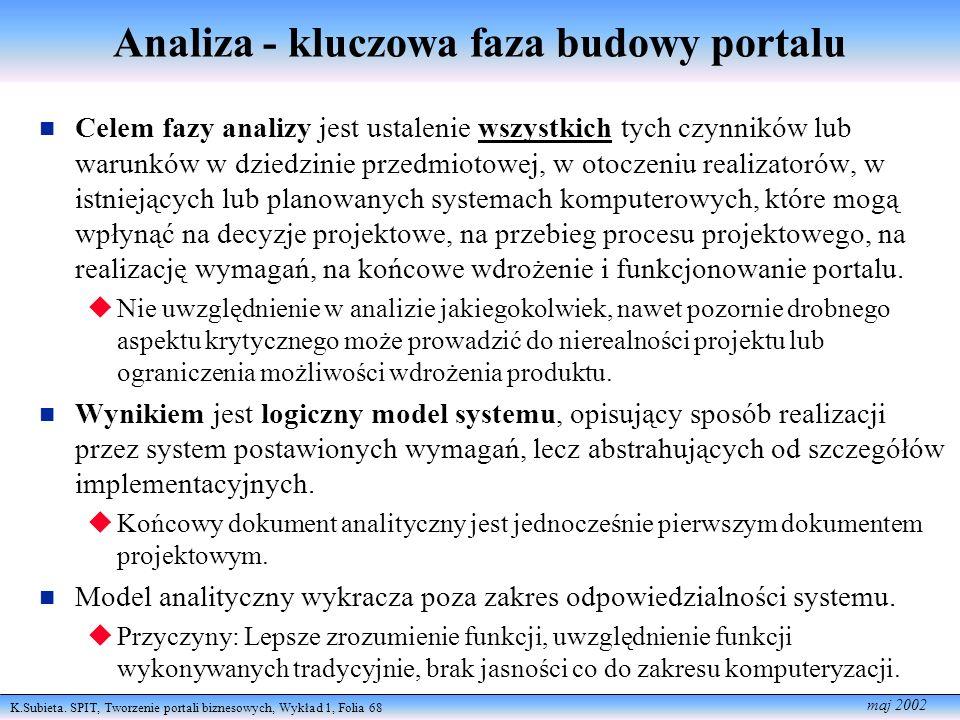 K.Subieta. SPIT, Tworzenie portali biznesowych, Wykład 1, Folia 68 maj 2002 Analiza - kluczowa faza budowy portalu Celem fazy analizy jest ustalenie w