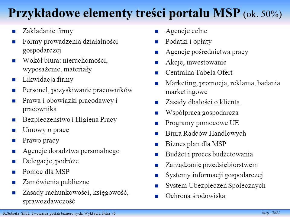 K.Subieta. SPIT, Tworzenie portali biznesowych, Wykład 1, Folia 76 maj 2002 Przykładowe elementy treści portalu MSP (ok. 50%) n Zakładanie firmy n For