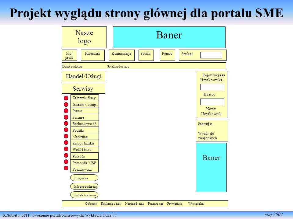 K.Subieta. SPIT, Tworzenie portali biznesowych, Wykład 1, Folia 77 maj 2002 Projekt wyglądu strony głównej dla portalu SME Nasze logo Baner Mój profil