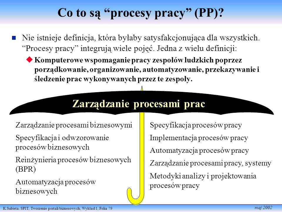 K.Subieta. SPIT, Tworzenie portali biznesowych, Wykład 1, Folia 79 maj 2002 Nie istnieje definicja, która byłaby satysfakcjonująca dla wszystkich. Pro