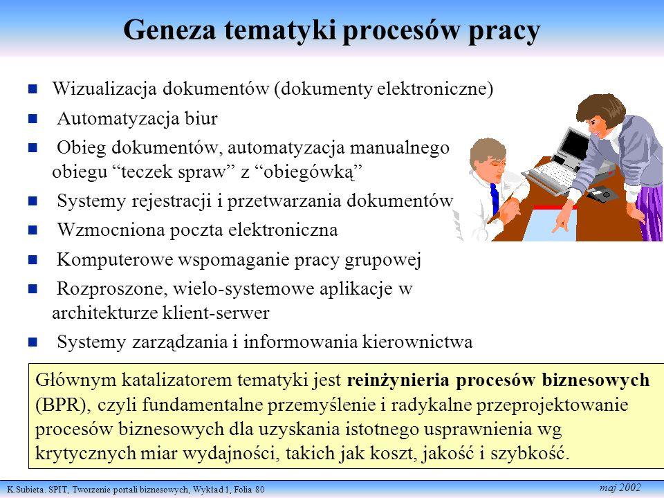 K.Subieta. SPIT, Tworzenie portali biznesowych, Wykład 1, Folia 80 maj 2002 Głównym katalizatorem tematyki jest reinżynieria procesów biznesowych (BPR