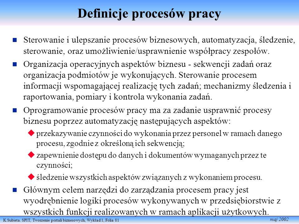 K.Subieta. SPIT, Tworzenie portali biznesowych, Wykład 1, Folia 81 maj 2002 Definicje procesów pracy Sterowanie i ulepszanie procesów biznesowych, aut