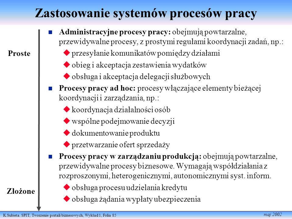 K.Subieta. SPIT, Tworzenie portali biznesowych, Wykład 1, Folia 85 maj 2002 Administracyjne procesy pracy: obejmują powtarzalne, przewidywalne procesy