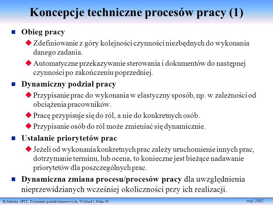 K.Subieta. SPIT, Tworzenie portali biznesowych, Wykład 1, Folia 90 maj 2002 Obieg pracy Zdefiniowanie z góry kolejności czynności niezbędnych do wykon
