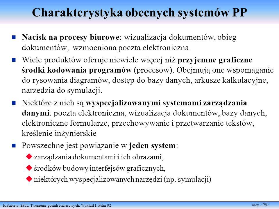 K.Subieta. SPIT, Tworzenie portali biznesowych, Wykład 1, Folia 92 maj 2002 Charakterystyka obecnych systemów PP Nacisk na procesy biurowe: wizualizac