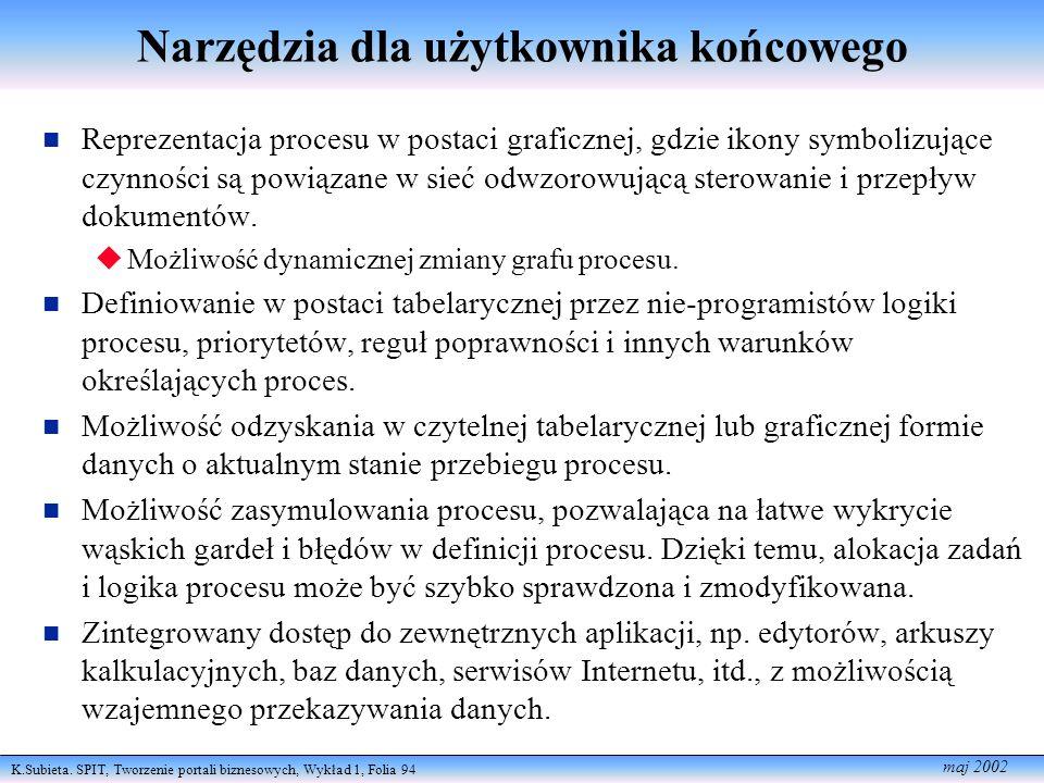 K.Subieta. SPIT, Tworzenie portali biznesowych, Wykład 1, Folia 94 maj 2002 Narzędzia dla użytkownika końcowego Reprezentacja procesu w postaci grafic