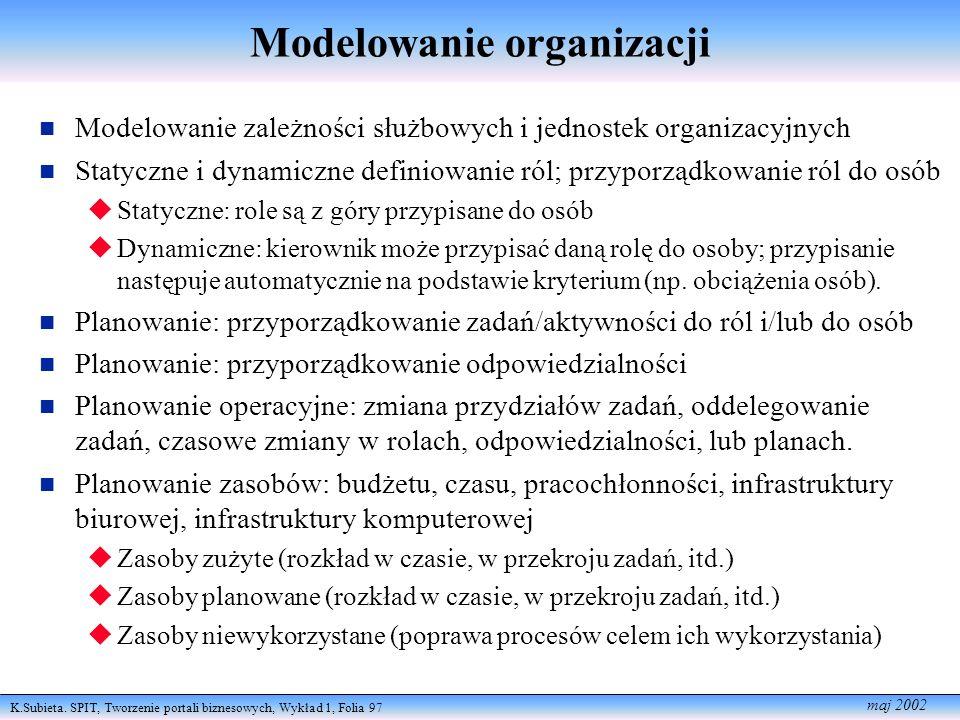 K.Subieta. SPIT, Tworzenie portali biznesowych, Wykład 1, Folia 97 maj 2002 Modelowanie organizacji Modelowanie zależności służbowych i jednostek orga