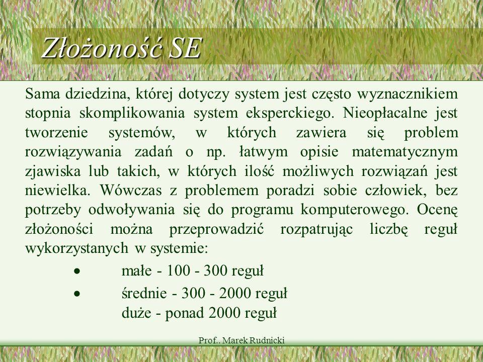 Prof.. Marek Rudnicki Złożoność SE Sama dziedzina, której dotyczy system jest często wyznacznikiem stopnia skomplikowania system eksperckiego. Nieopła