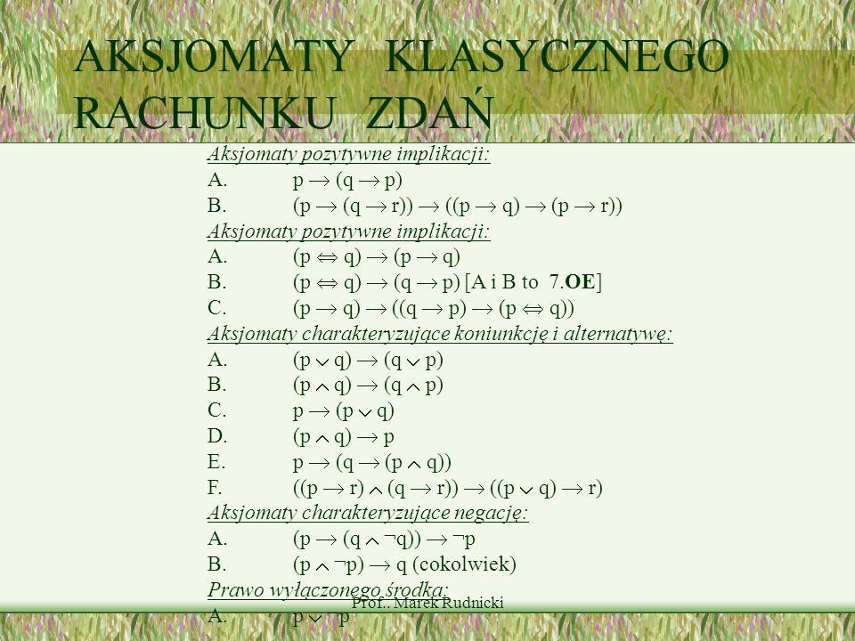 Prof.. Marek Rudnicki AKSJOMATY KLASYCZNEGO RACHUNKU ZDAŃ Aksjomaty pozytywne implikacji: A.p (q p) B.(p (q r)) ((p q) (p r)) Aksjomaty pozytywne impl