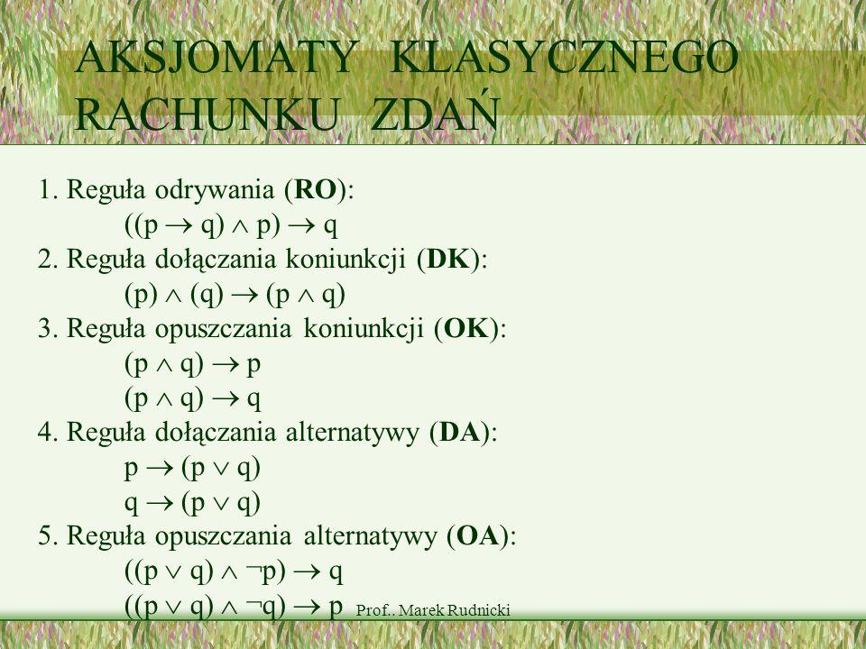 Prof.. Marek Rudnicki AKSJOMATY KLASYCZNEGO RACHUNKU ZDAŃ 1. Reguła odrywania (RO): ((p q) p) q 2. Reguła dołączania koniunkcji (DK): (p) (q) (p q) 3.
