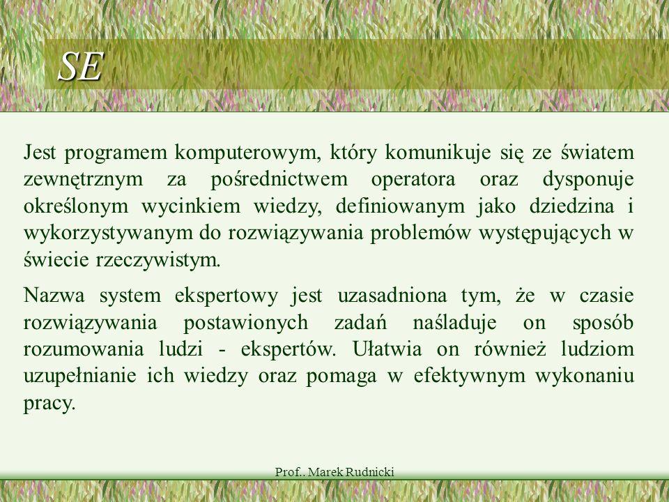 Prof.. Marek Rudnicki SE Jest programem komputerowym, który komunikuje się ze światem zewnętrznym za pośrednictwem operatora oraz dysponuje określonym