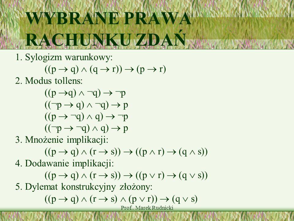 Prof.. Marek Rudnicki WYBRANE PRAWA RACHUNKU ZDAŃ 1. Sylogizm warunkowy: ((p q) (q r)) (p r) 2. Modus tollens: ((p q) ¬q) ¬p ((¬p q) ¬q) p ((p ¬q) q)