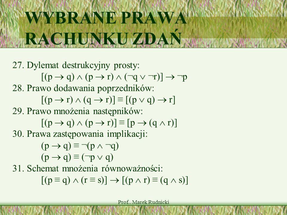 Prof.. Marek Rudnicki WYBRANE PRAWA RACHUNKU ZDAŃ 27. Dylemat destrukcyjny prosty: [(p q) (p r) (¬q ¬r)] ¬p 28. Prawo dodawania poprzedników: [(p r) (