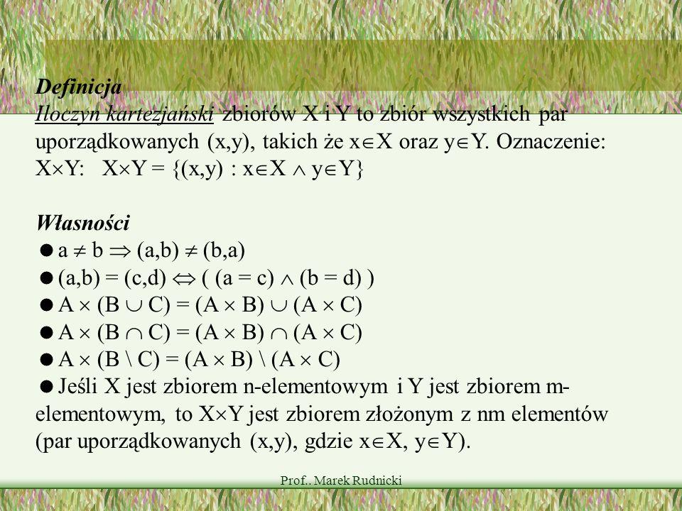 Prof.. Marek Rudnicki Definicja Iloczyn kartezjański zbiorów X i Y to zbiór wszystkich par uporządkowanych (x,y), takich że x X oraz y Y. Oznaczenie: