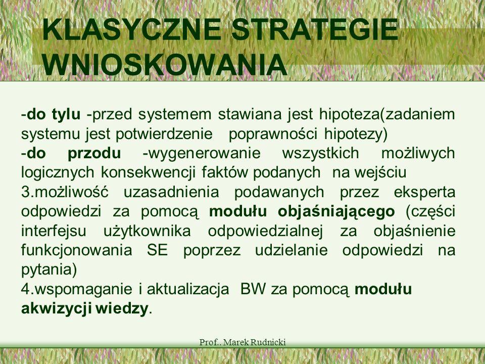 Prof.. Marek Rudnicki KLASYCZNE STRATEGIE WNIOSKOWANIA -do tylu -przed systemem stawiana jest hipoteza(zadaniem systemu jest potwierdzenie poprawności