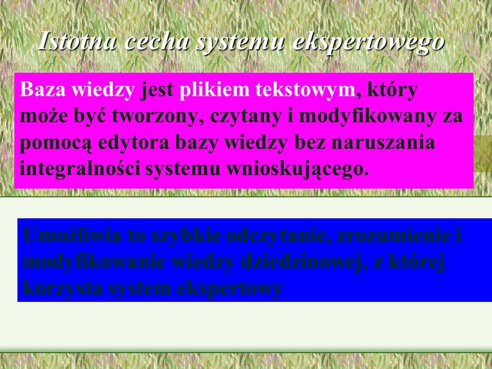 Istotna cecha systemu ekspertowego Baza wiedzy jest plikiem tekstowym, który może być tworzony, czytany i modyfikowany za pomocą edytora bazy wiedzy b