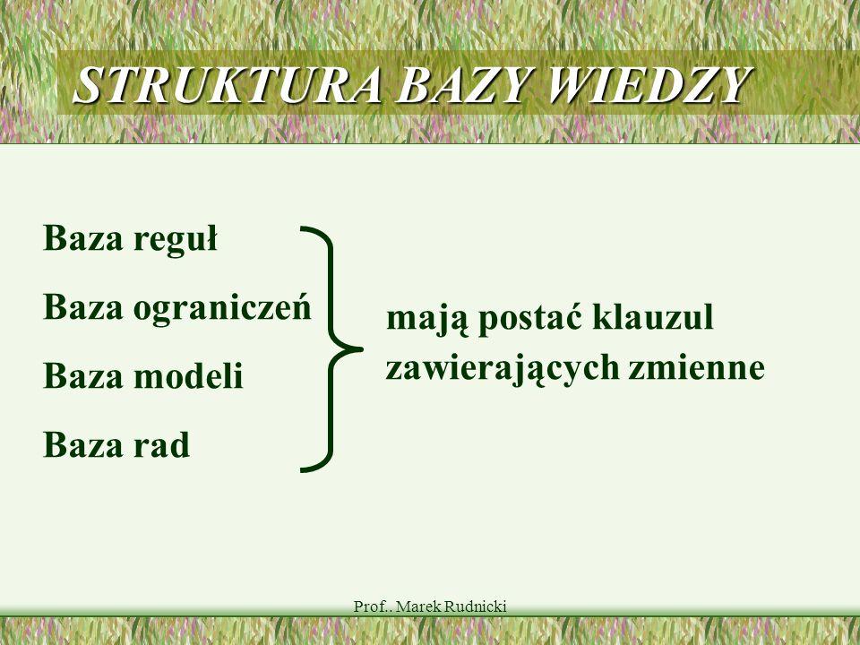 Prof.. Marek Rudnicki STRUKTURA BAZY WIEDZY Baza reguł Baza ograniczeń Baza modeli Baza rad mają postać klauzul zawierających zmienne