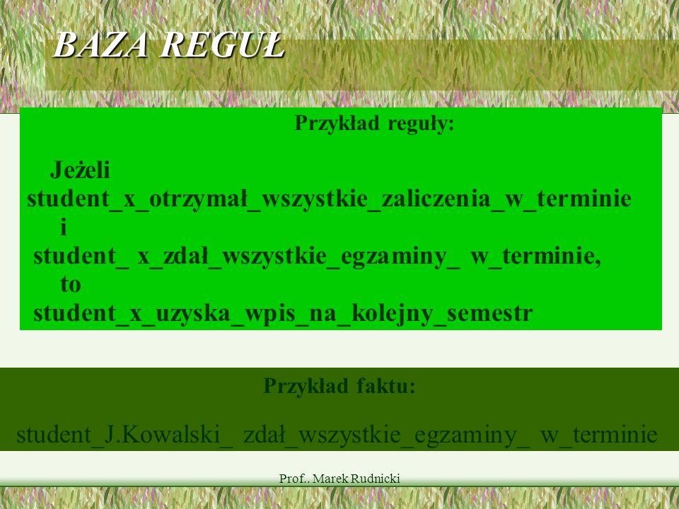 Prof.. Marek Rudnicki BAZA REGUŁ Przykład reguły: Jeżeli student_x_otrzymał_wszystkie_zaliczenia_w_terminie i student_ x_zdał_wszystkie_egzaminy_ w_te