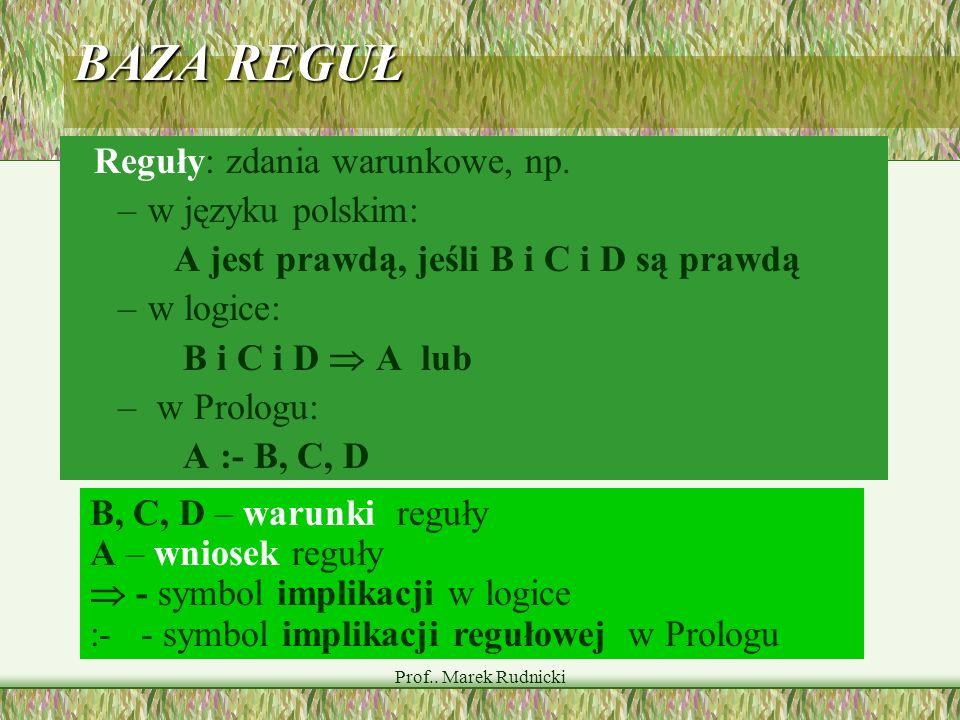 Prof.. Marek Rudnicki BAZA REGUŁ Reguły: zdania warunkowe, np. –w języku polskim: A jest prawdą, jeśli B i C i D są prawdą –w logice: B i C i D A lub