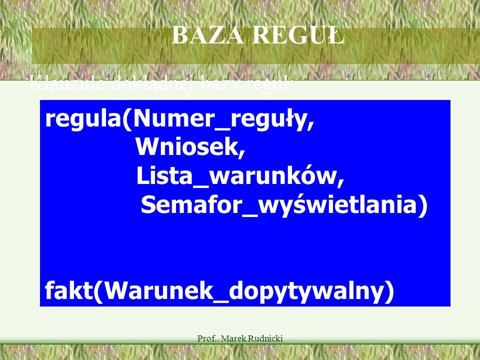 Prof.. Marek Rudnicki BAZA REGUŁ regula(Numer_reguły, Wniosek, Lista_warunków, Semafor_wyświetlania) fakt(Warunek_dopytywalny) Klauzule dokładnej bazy