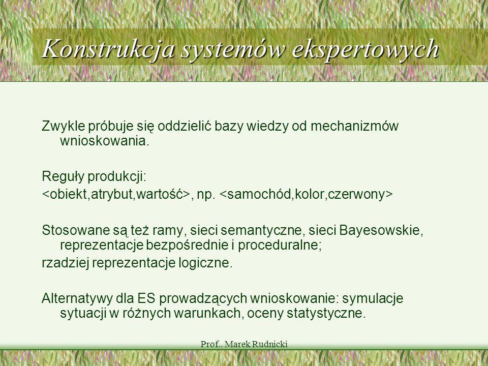 Prof.. Marek Rudnicki Konstrukcja systemów ekspertowych Zwykle próbuje się oddzielić bazy wiedzy od mechanizmów wnioskowania. Reguły produkcji:, np. S