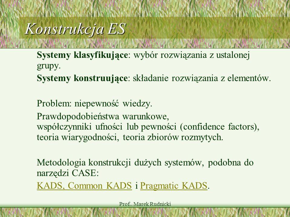Prof.. Marek Rudnicki Konstrukcja ES Systemy klasyfikujące: wybór rozwiązania z ustalonej grupy. Systemy konstruujące: składanie rozwiązania z element
