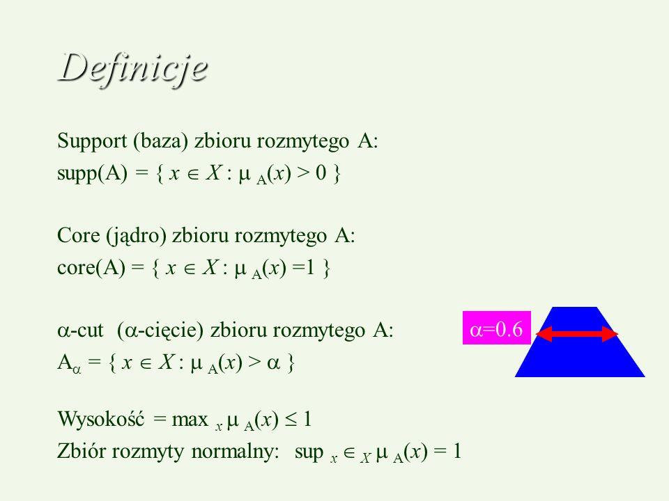 Definicje Support (baza) zbioru rozmytego A: supp(A) = { x X : A (x) > 0 } Core (jądro) zbioru rozmytego A: core(A) = { x X : A (x) =1 } -cut ( -cięci