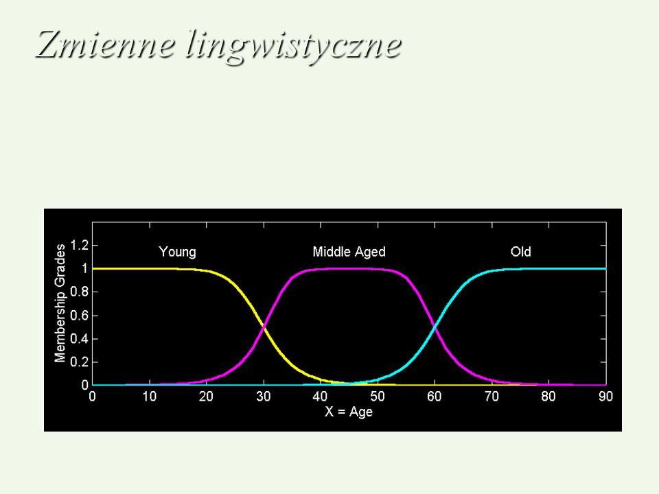 Zmienne lingwistyczne W=20 => Wiek=młody. Zmienna lingwistyczna = wartość lingwistyczna. Zmienna lingwistyczna: : temperatura termy (zbiory rozmyte) :