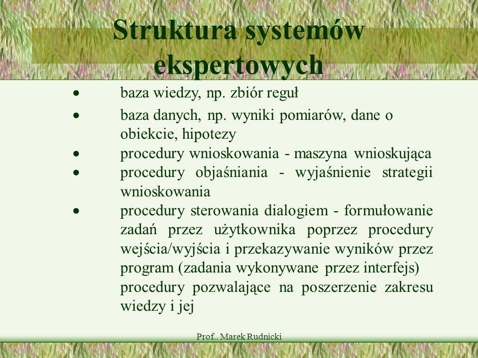 Prof.. Marek Rudnicki Struktura systemów ekspertowych baza wiedzy, np. zbiór reguł baza danych, np. wyniki pomiarów, dane o obiekcie, hipotezy procedu