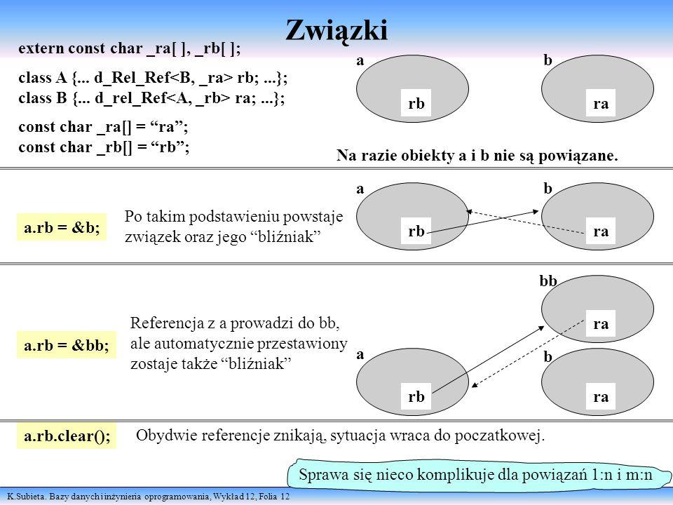 K.Subieta. Bazy danych i inżynieria oprogramowania, Wykład 12, Folia 12 Związki extern const char _ra[ ], _rb[ ]; class A {... d_Rel_Ref rb;...}; clas