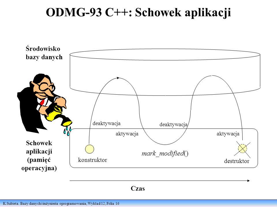 K.Subieta. Bazy danych i inżynieria oprogramowania, Wykład 12, Folia 16 ODMG-93 C++: Schowek aplikacji Środowisko bazy danych Schowek aplikacji (pamię