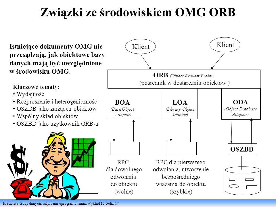 K.Subieta. Bazy danych i inżynieria oprogramowania, Wykład 12, Folia 17 Związki ze środowiskiem OMG ORB Istniejące dokumenty OMG nie przesądzają, jak
