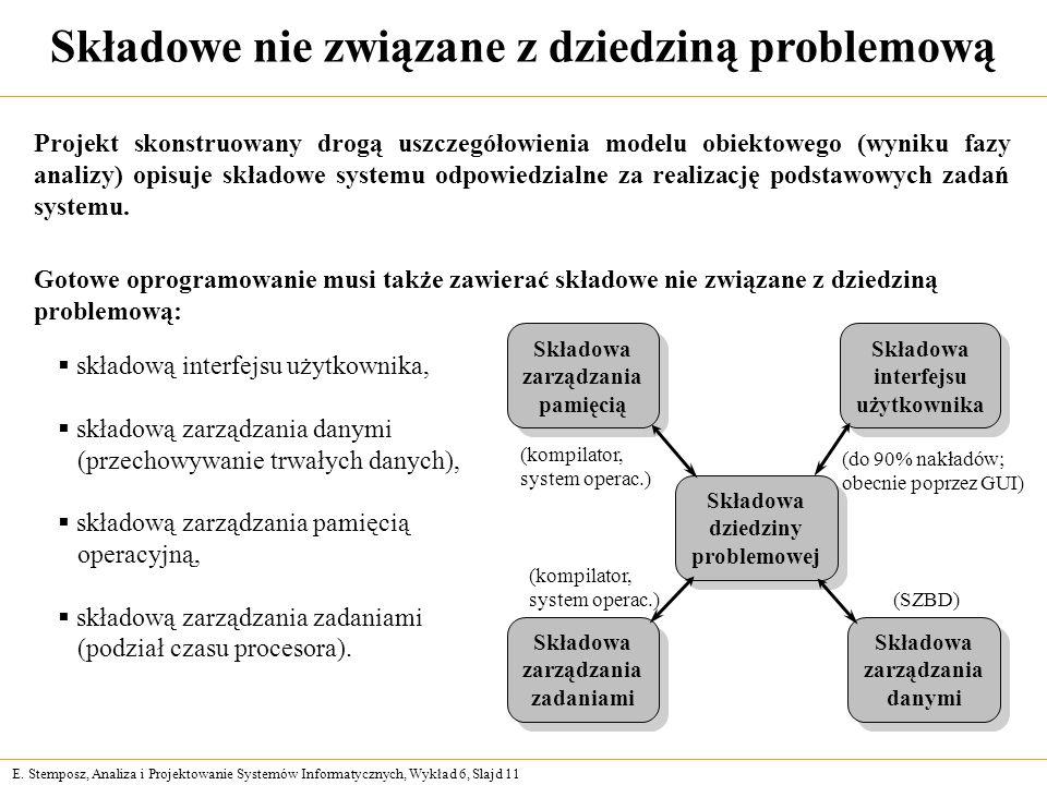 E. Stemposz, Analiza i Projektowanie Systemów Informatycznych, Wykład 6, Slajd 11 Składowe nie związane z dziedziną problemową Projekt skonstruowany d