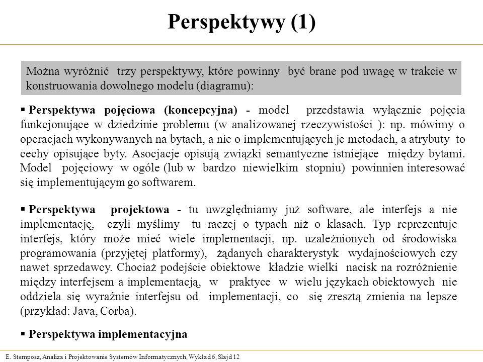 E. Stemposz, Analiza i Projektowanie Systemów Informatycznych, Wykład 6, Slajd 12 Perspektywy (1) Perspektywa pojęciowa (koncepcyjna) - model przedsta