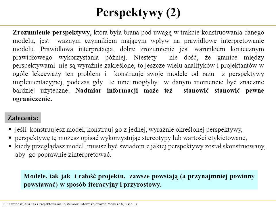 E. Stemposz, Analiza i Projektowanie Systemów Informatycznych, Wykład 6, Slajd 13 Perspektywy (2) Zrozumienie perspektywy, która była brana pod uwagę
