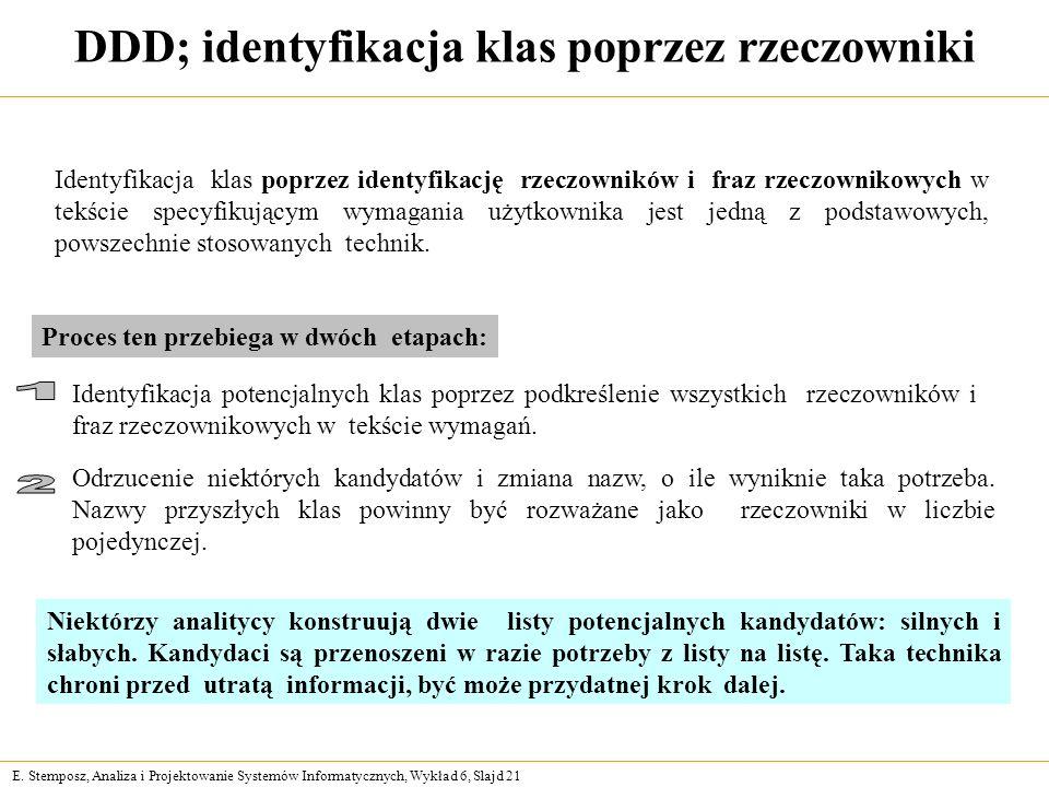 E. Stemposz, Analiza i Projektowanie Systemów Informatycznych, Wykład 6, Slajd 21 DDD; identyfikacja klas poprzez rzeczowniki Identyfikacja klas poprz