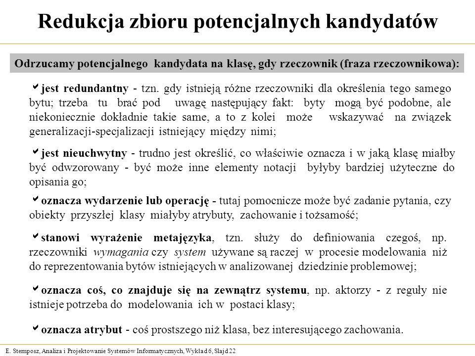 E. Stemposz, Analiza i Projektowanie Systemów Informatycznych, Wykład 6, Slajd 22 Redukcja zbioru potencjalnych kandydatów Odrzucamy potencjalnego kan