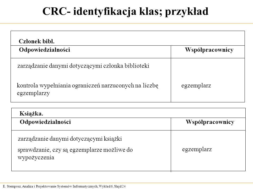 E. Stemposz, Analiza i Projektowanie Systemów Informatycznych, Wykład 6, Slajd 24 CRC- identyfikacja klas; przykład Członek bibl. OdpowiedzialnościWsp