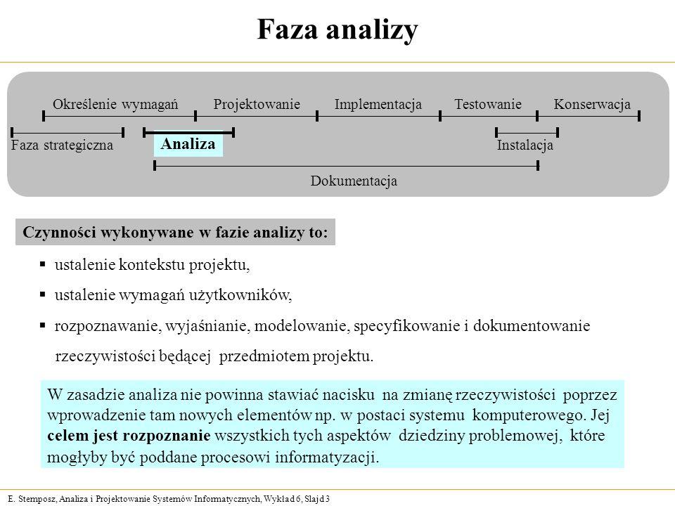 E. Stemposz, Analiza i Projektowanie Systemów Informatycznych, Wykład 6, Slajd 3 Faza analizy ustalenie kontekstu projektu, ustalenie wymagań użytkown