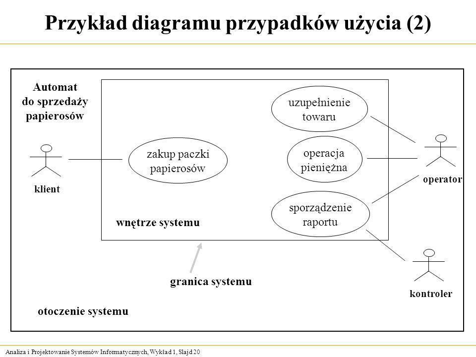 Analiza i Projektowanie Systemów Informatycznych, Wykład 1, Slajd 20 Przykład diagramu przypadków użycia (2) Automat do sprzedaży papierosów zakup pac