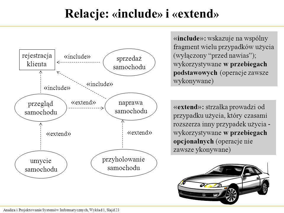 Analiza i Projektowanie Systemów Informatycznych, Wykład 1, Slajd 23 Relacje: « include » i « extend » « include » : wskazuje na wspólny fragment wiel