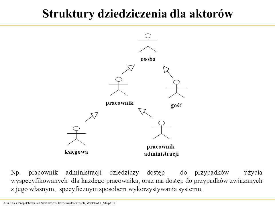 Analiza i Projektowanie Systemów Informatycznych, Wykład 1, Slajd 31 Struktury dziedziczenia dla aktorów Np. pracownik administracji dziedziczy dostęp