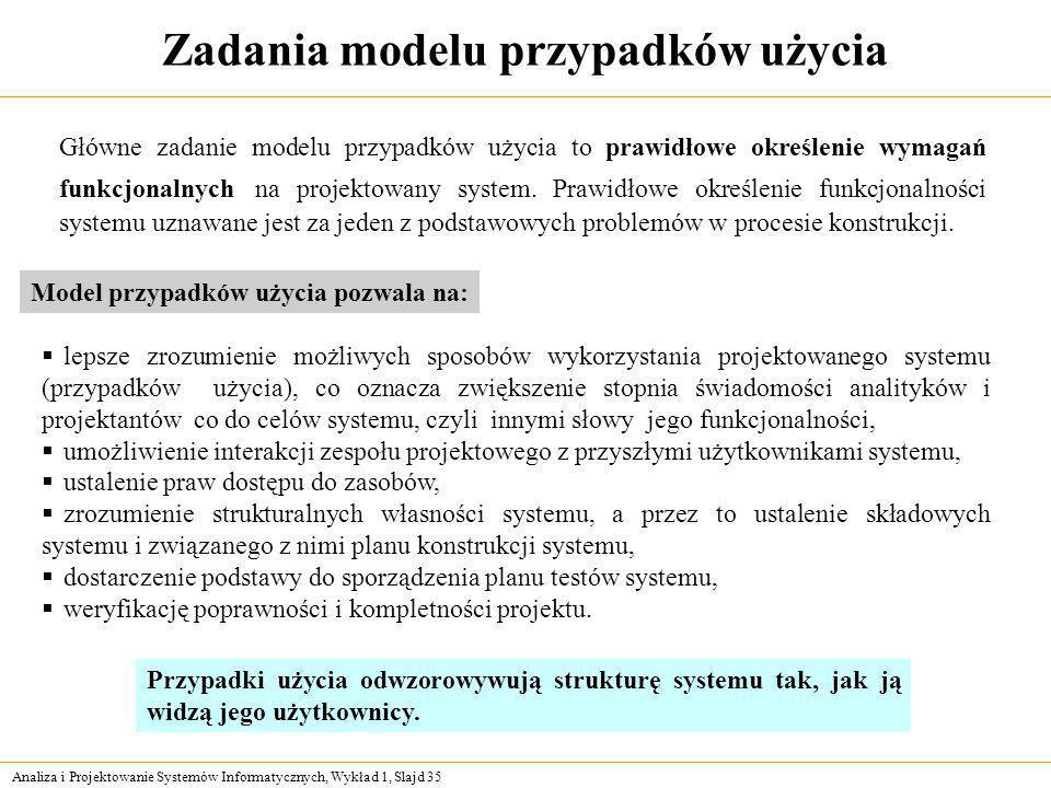 Analiza i Projektowanie Systemów Informatycznych, Wykład 1, Slajd 35 Zadania modelu przypadków użycia Główne zadanie modelu przypadków użycia to prawi