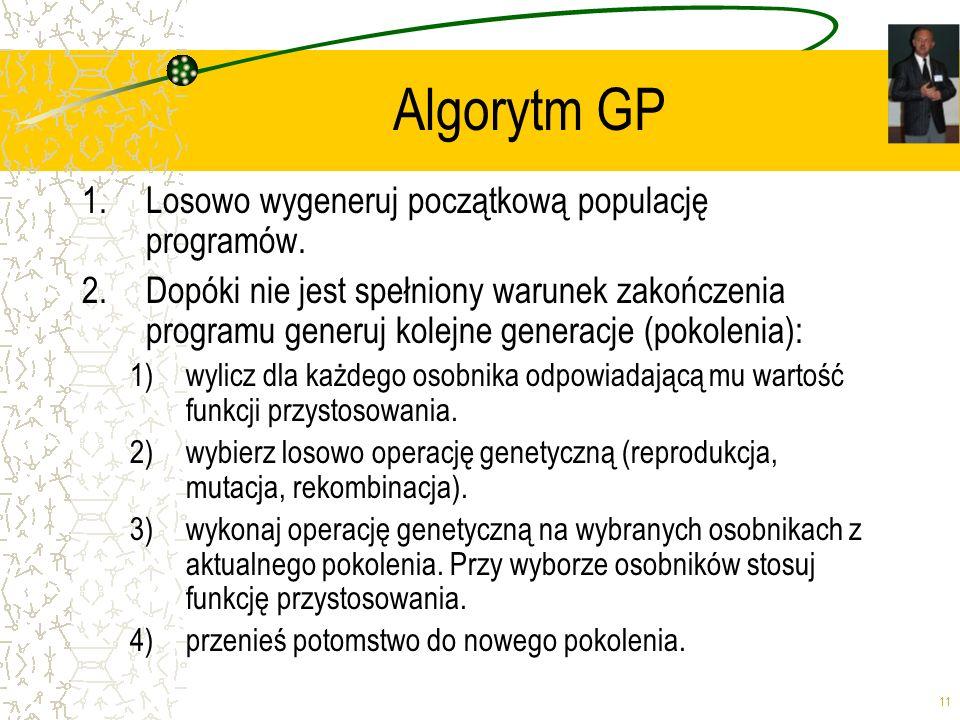 11 Algorytm GP 1.Losowo wygeneruj początkową populację programów. 2.Dopóki nie jest spełniony warunek zakończenia programu generuj kolejne generacje (